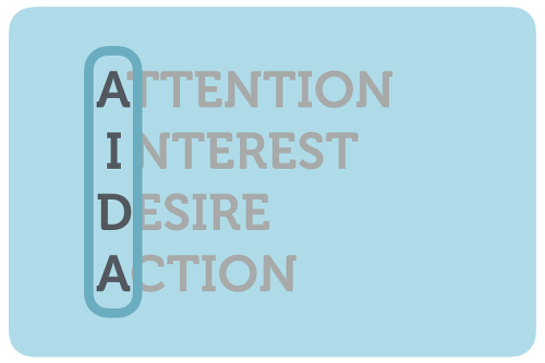 aida formel akronym - Aida Bewerbung