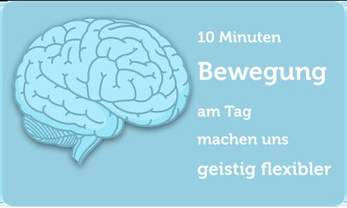 Bewegung-Gehirn-Grafik
