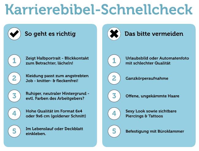 Schnellcheck-Bewerbungsfoto