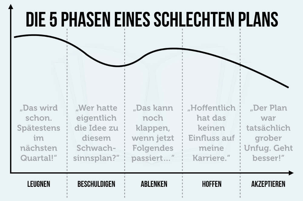 Berufliche Laufbahn: Zufall oder Plan? | karrierebibel.de