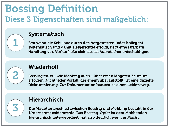 Bossing-Definition-Infografik