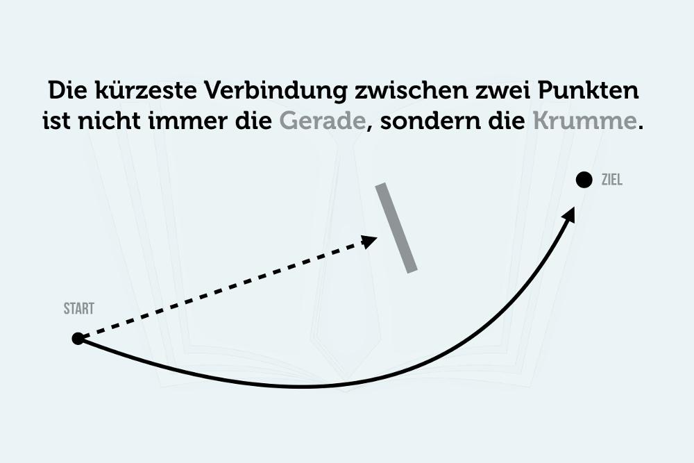 Downgrading Umweg Karriere Grafik