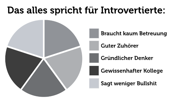 Introvertierte-Infografik-09