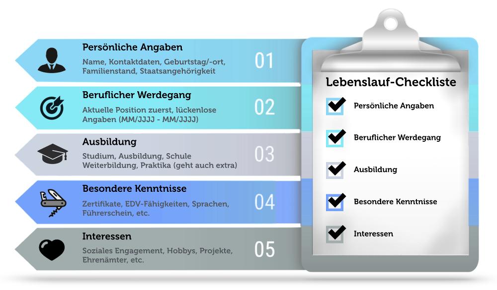 Lebenslauf-Checkliste-Grafik