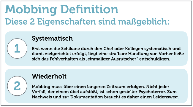 Mobbing Definition Infografik