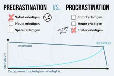 Precrastination: Dinge sofort erledigen müssen