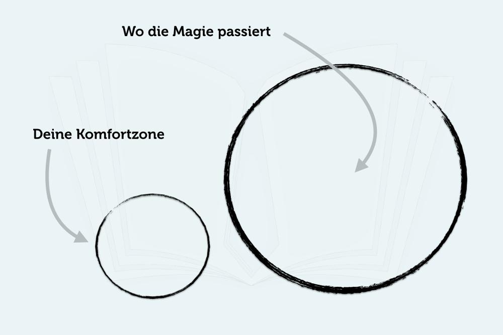 Raus aus der Komfortzone Grafik