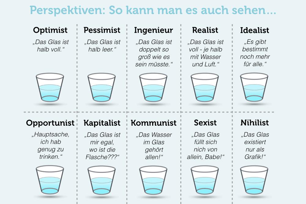 Glas halbvoll Perspektive