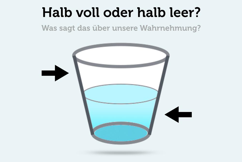 Wasserglas halbvoll halbleer