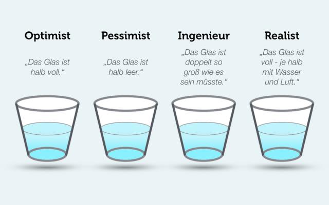 Optimist-Pessimist-Glas-halb-voll