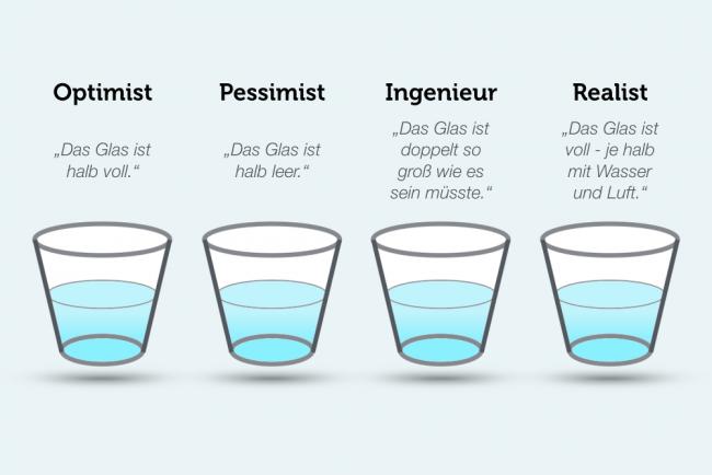 Optimist-Pessimist-Glas-halb-voll-650x434.png