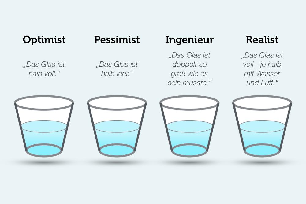 Ist das Glas halb voll, halb leer oder ganz voll?