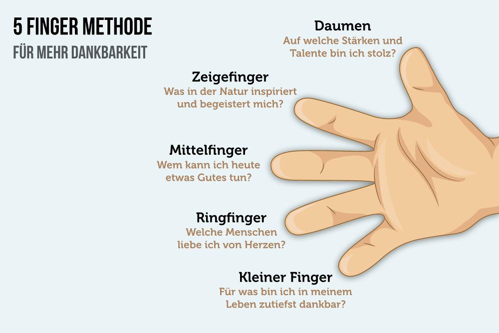 Dankbarkeit 5-Finger-Methode Trick
