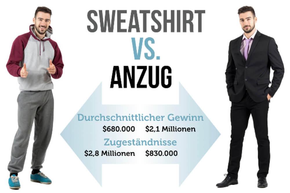 Kleider machen Leute - und steigern unsere Leistung ...