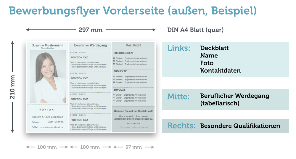 Download Methoden Der Diagnostischen