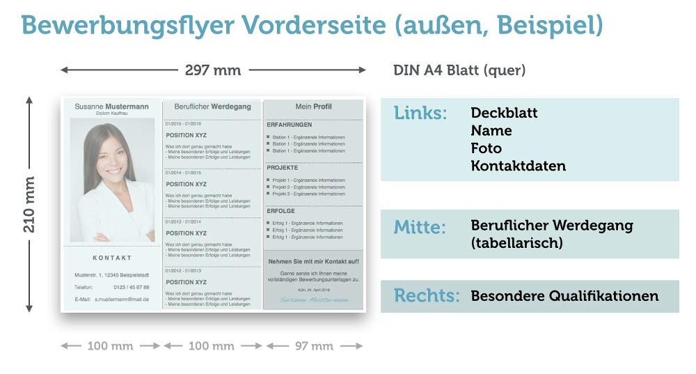 Bewerbungsflyer-Beispiel-Aussenseite-Muster