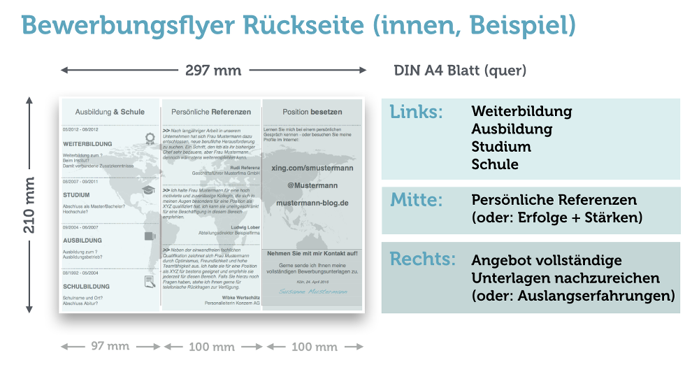 Bewerbungsflyer-Beispiel-Innenseite-Muster