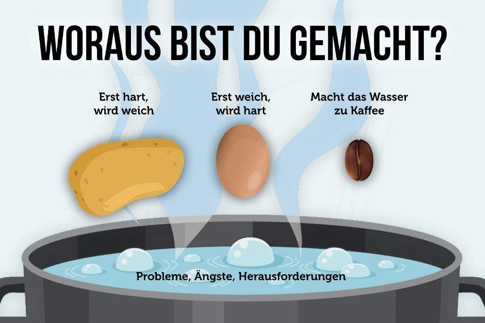 Ängste: Sind Sie Kartoffel, Ei oder Kaffeebohne?
