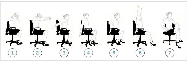 Das Perfekte Büro Workout 5 übungen Karrierebibelde