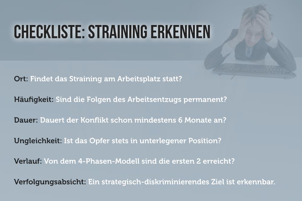 Checkliste Straining Erkennen Phasen Modell