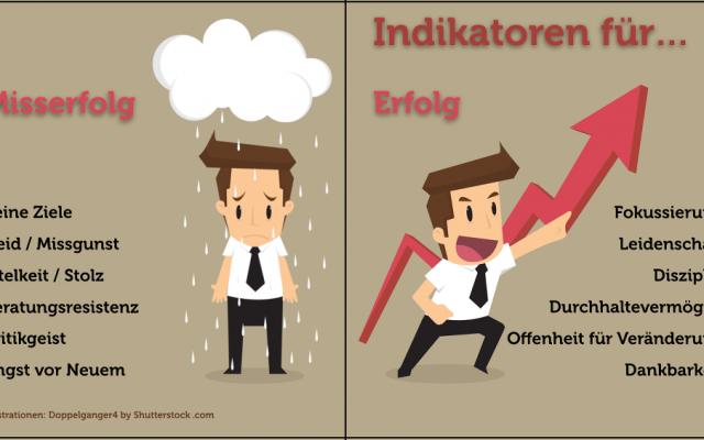 Indikatoren-Erfolg-Misserfolg-Erfolgsregeln-Grafik