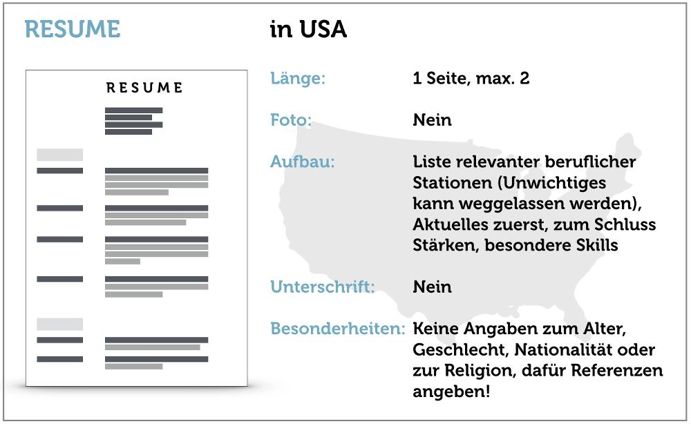 Lebenslauf-USA-Checkliste-Bewerbung