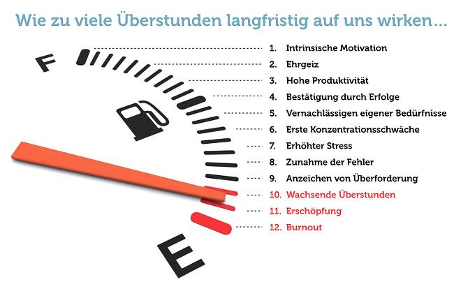 Überstunden: Was Sie über Mehrarbeit wissen müssen | karrierebibel.de