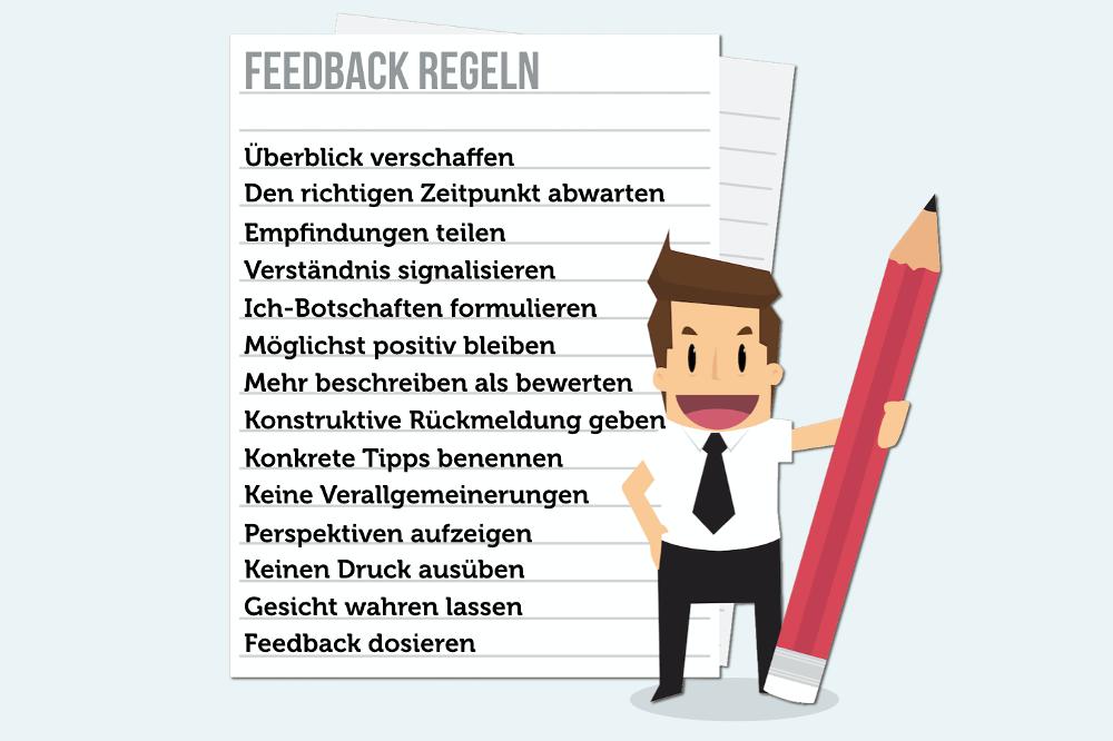 feedback-geben-regeln-checkliste