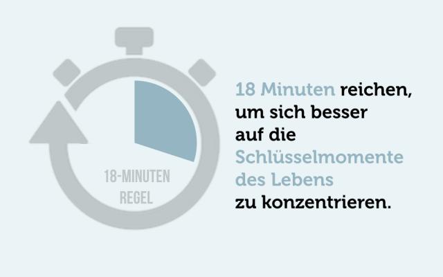 18-minuten-regel-schluesselmomente-produktivitaet-zeitmanagment