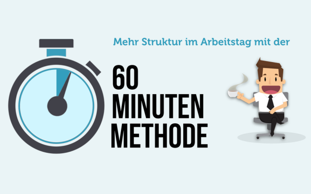 60-Minuten-Methode-Grafik