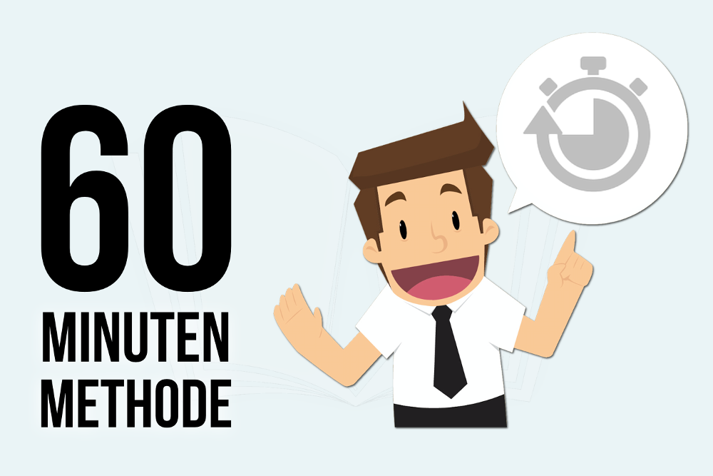 60 Minuten Methode Infografik