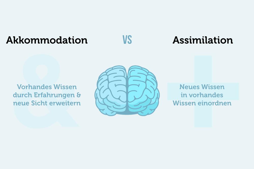 Akkommodation und Assimilation: Neues Denken fördern