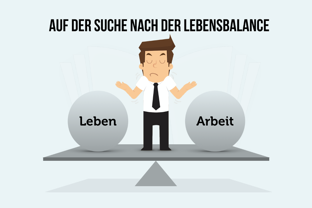 Lebensbalance Modell: Die 4 Säulen