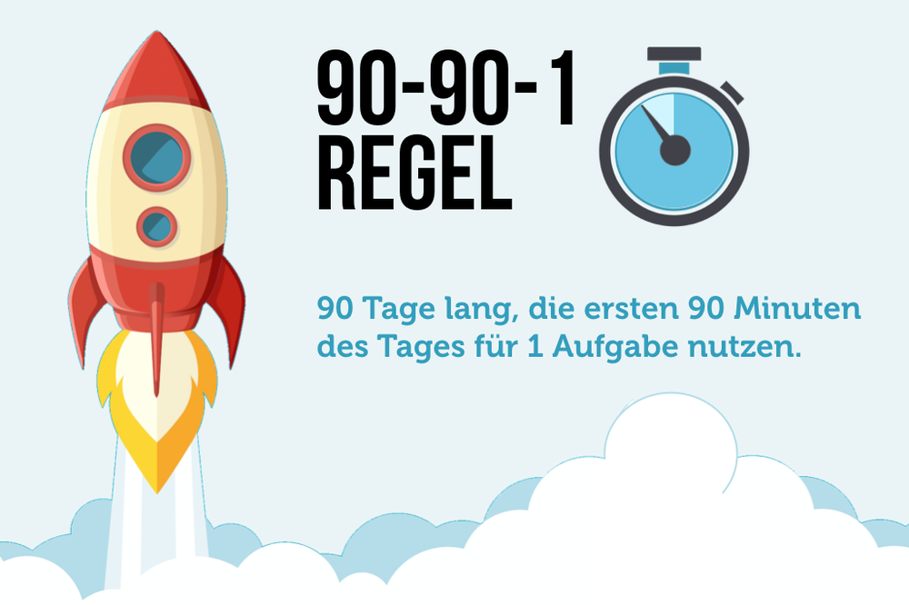 90-90-1-Regel-Grafik