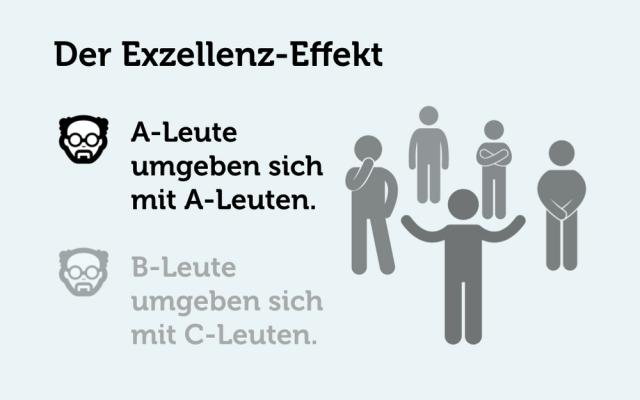 Exzellenz-Effekt-ABC-Mitarbeiter