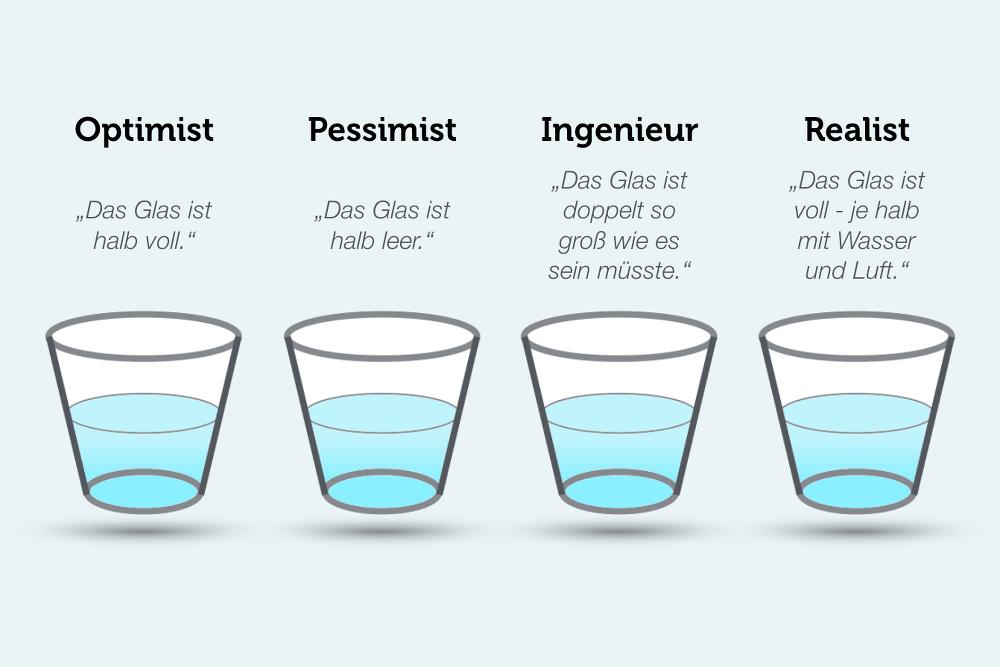 Optimist Pessimist Glas Halb Voll Grafik