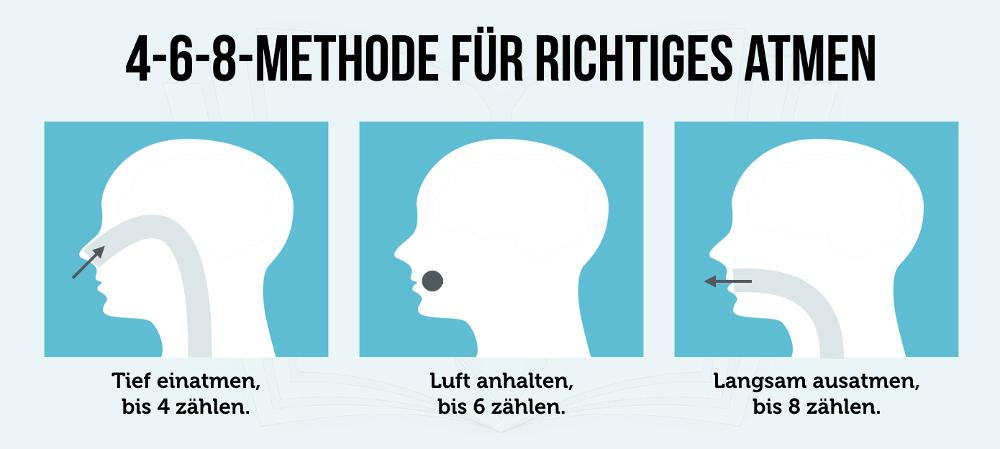 Atemübung Zur Beruhigung : ruhe bewahren mehr sicherheit ausstrahlen ~ A.2002-acura-tl-radio.info Haus und Dekorationen
