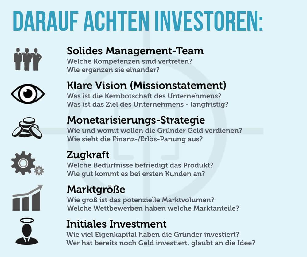 Startup Gruender Investoren Finanzierung Angel Grafik