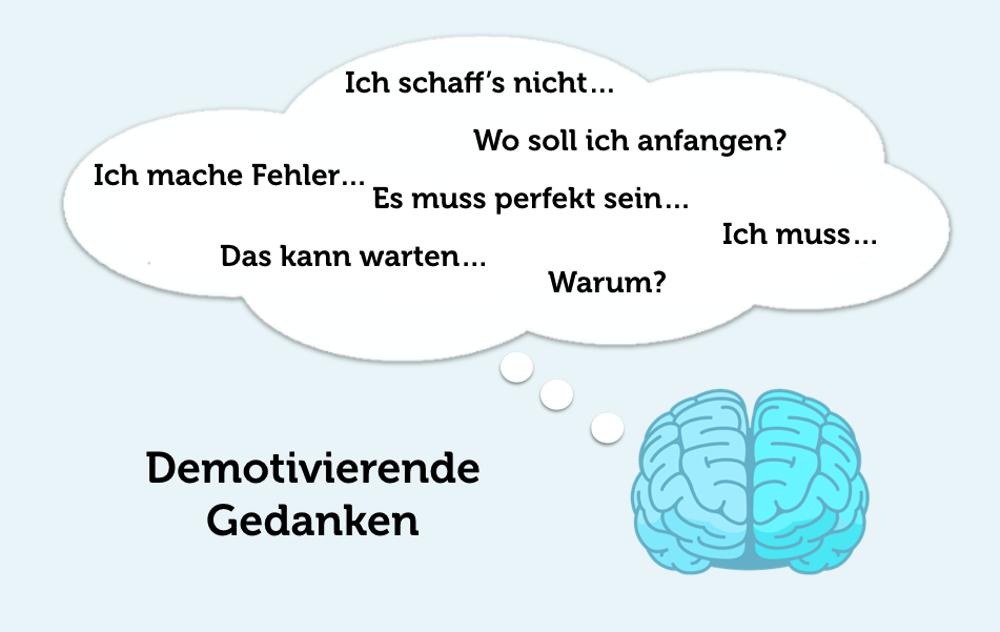 Demotivierende_Gedanken_Grafik_nachdenken_Gehirn