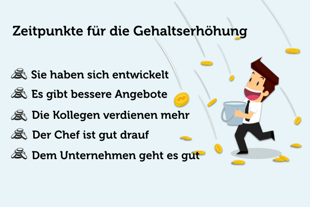 Erfreut Gehaltserhöhung Anfordern Briefvorlage Zeitgenössisch ...