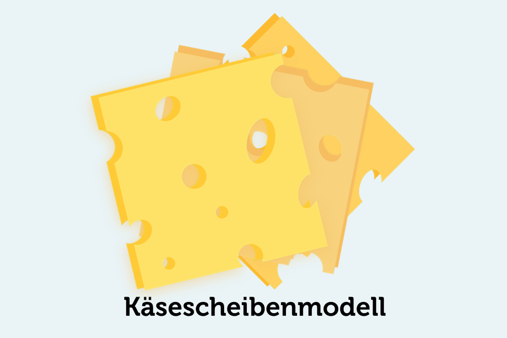 Kaesescheiben-Modell-Loecher-Stress