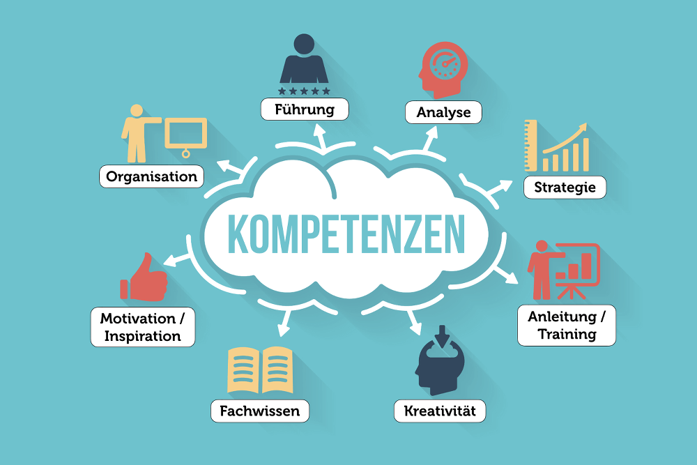 Käme in frage synonym