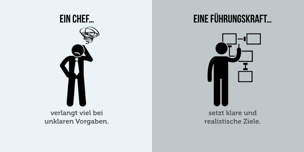 www neu de beziehung Greven