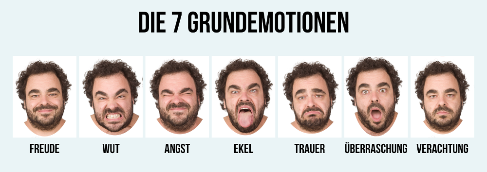 Grundemotionen Mimik 7 Emotionen