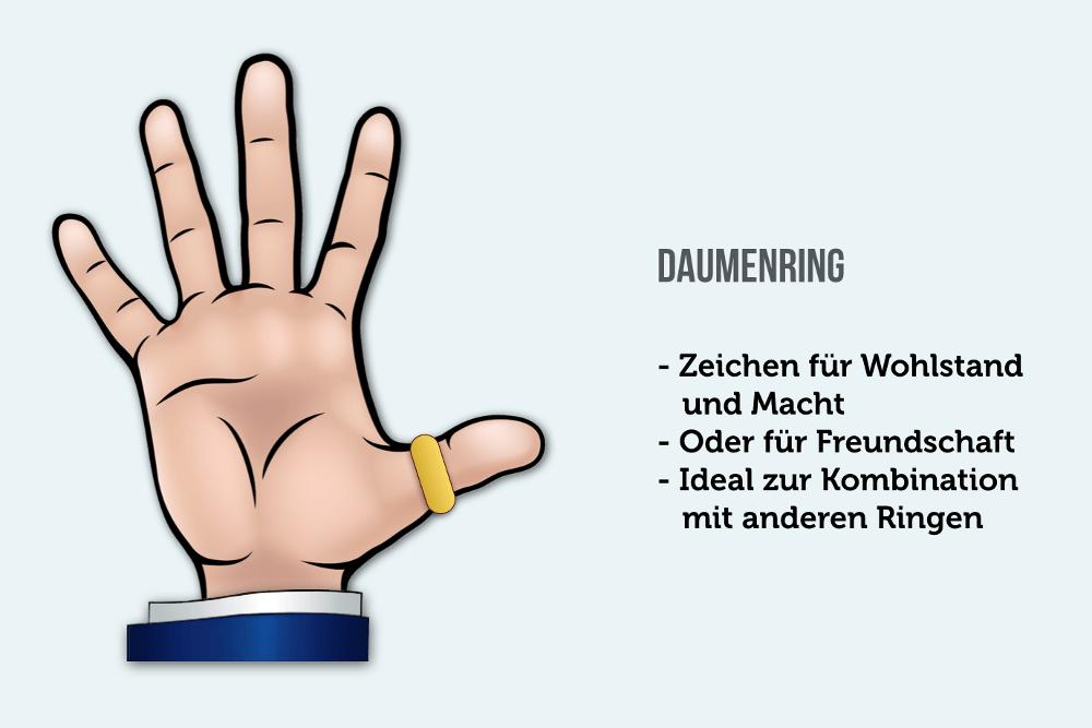 Ring Knigge Herrenring Finger Bedeutung 02 Ringe tragen