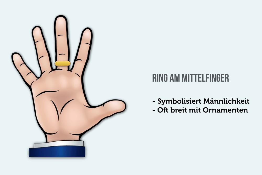 Ring Knigge Herrenring Finger Bedeutung 04 Ringe tragen