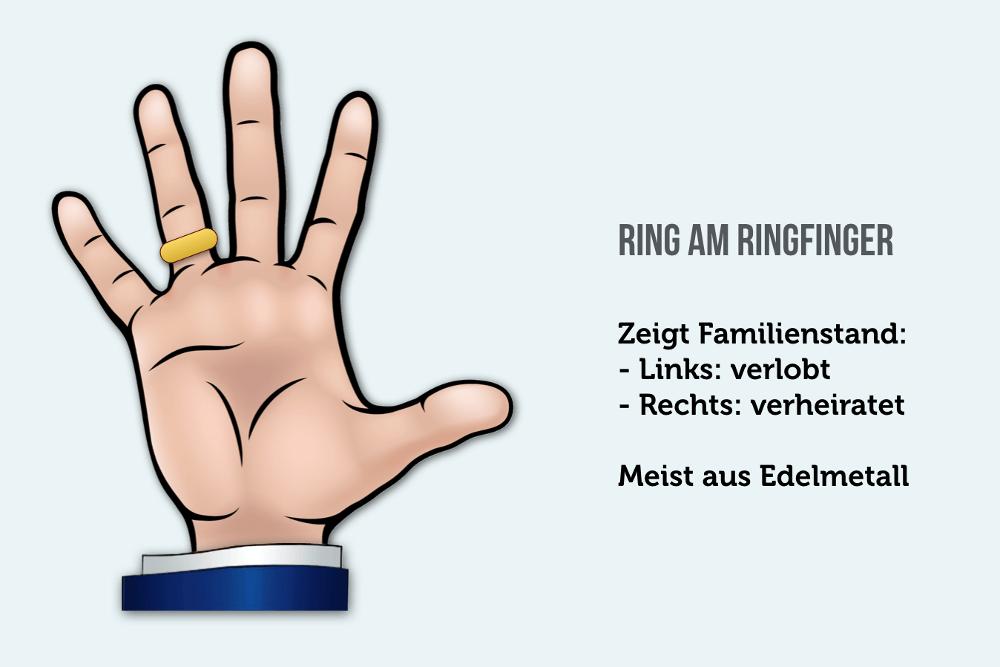 Ringe finger oben