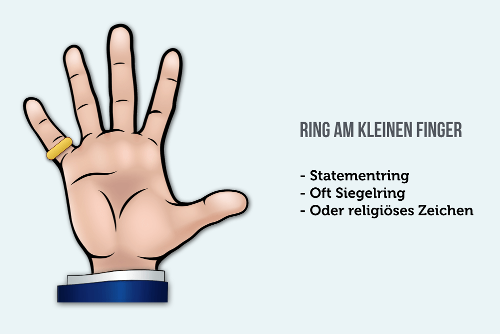 Ring Knigge Herrenring Finger Bedeutung 06 Ringe tragen