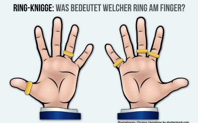 Ring Knigge Herrenring Finger Bedeutung Ringe tragen