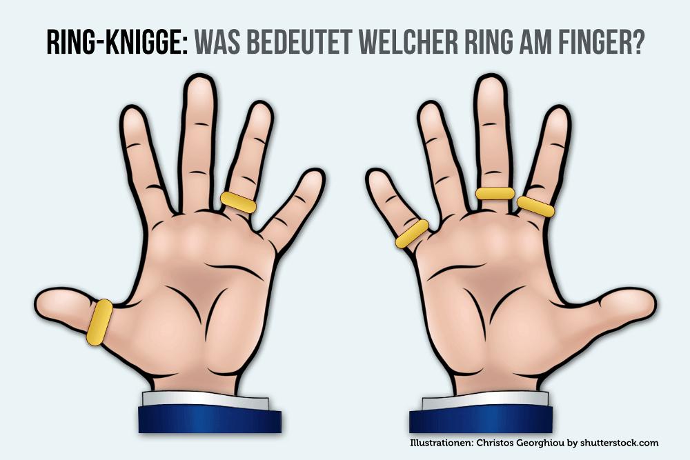 Ring-Knigge: Welcher Finger hat welche Bedeutung?